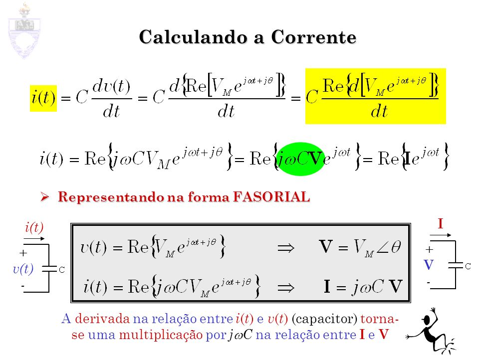 Calculando a Corrente Representando na forma FASORIAL Representando na forma FASORIAL i(t) + v(t) - I +V-+V- A derivada na relação entre i ( t ) e v (