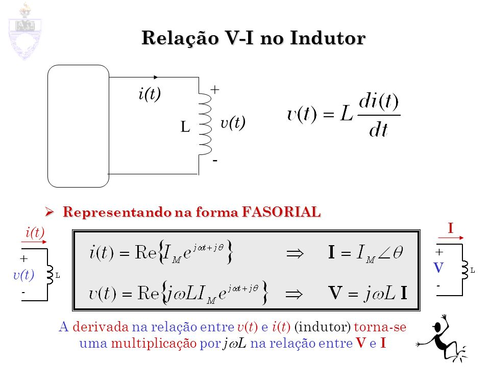 Relação V-I no Indutor L v(t) + - i(t) + v(t) - I +V-+V- A derivada na relação entre v ( t ) e i ( t ) (indutor) torna-se uma multiplicação por j L na
