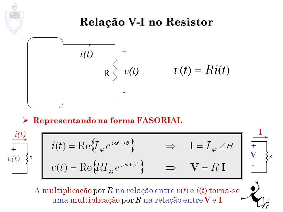 Relação V-I no Resistor R v(t) + - i(t) Representando na forma FASORIAL Representando na forma FASORIAL i(t) + v(t) - I +V-+V- A multiplicação por R n