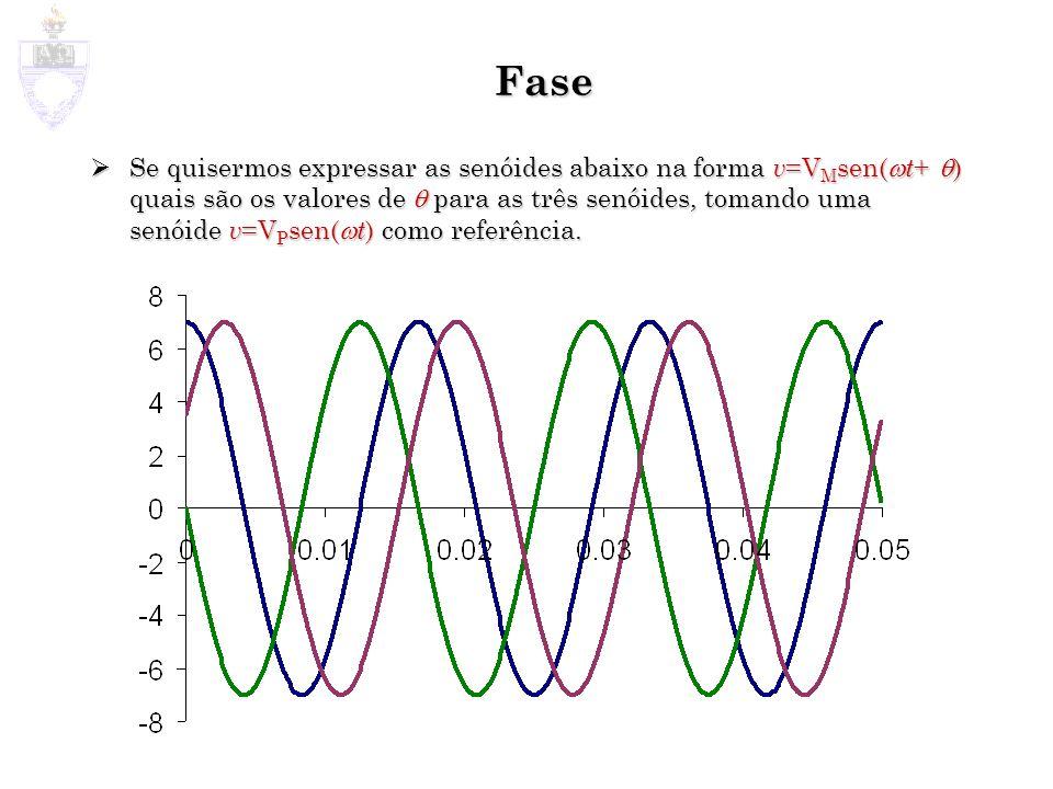 Fase Se quisermos expressar as senóides abaixo na forma v =V M sen( t + ) quais são os valores de para as três senóides, tomando uma senóide v =V P se