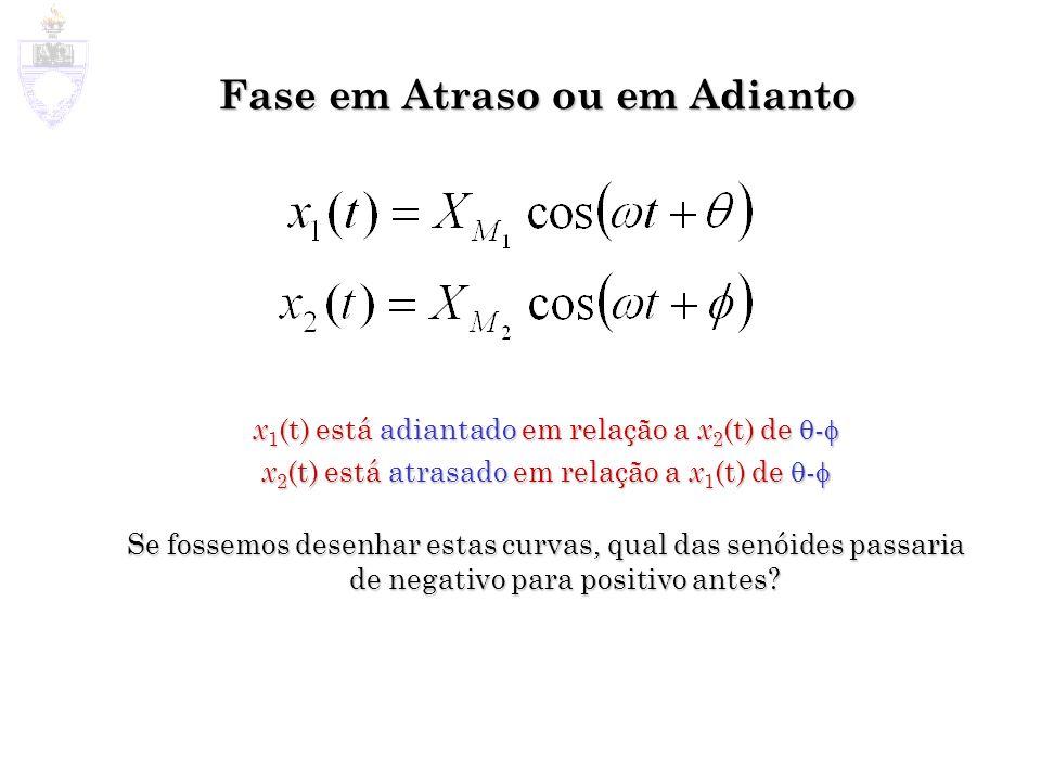 Fase em Atraso ou em Adianto x 1 (t) está adiantado em relação a x 2 (t) de - x 1 (t) está adiantado em relação a x 2 (t) de - x 2 (t) está atrasado e