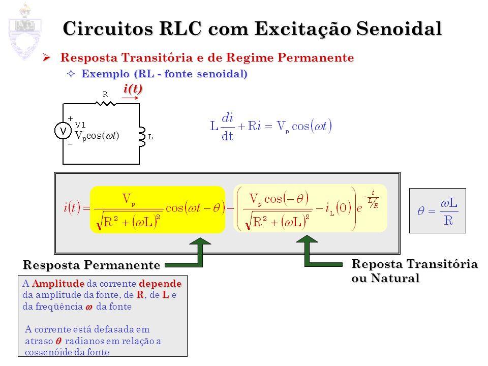 Circuitos RLC com Excitação Senoidal Exemplo - Forma de onda da Resposta Exemplo - Forma de onda da Resposta 050100150200250 300 -5 -4 -3 -2 0 1 2 3 4 5 Forma de onda da Fonte V1(t) Forma de onda da Corrente i (t) Regime Transitório Regime Permanente V1( t ) i ( t ) t