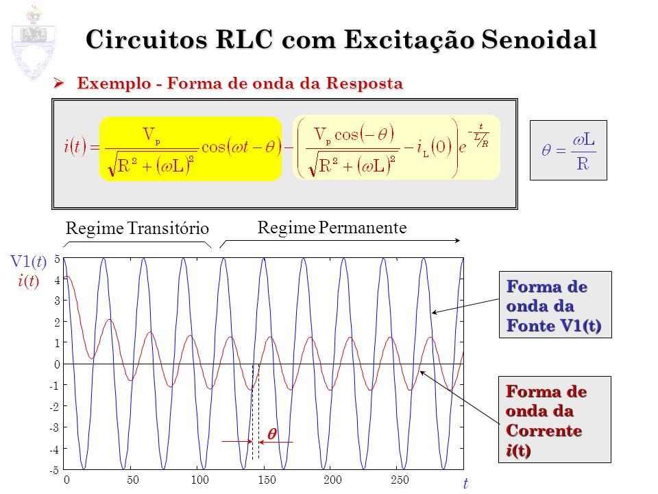Circuitos RLC com Excitação Senoidal Em REGIME PERMANENTE todo Circuito RLC excitado com fontes senoidais de freqüência terá todas as correntes e tensões em seus dispositivos Em REGIME PERMANENTE todo Circuito RLC excitado com fontes senoidais de freqüência terá todas as correntes e tensões em seus dispositivos possuindo forma de onda senoidal de freqüência igual a das fontes possuindo forma de onda senoidal de freqüência igual a das fontes defasadas radianos em atraso ou adianto com relação as fontes defasadas radianos em atraso ou adianto com relação as fontes depende da estrutura e dos elementos do circuito amplitudes dependentes da freqüência, da amplitude das fontes e dos valores dos dispositivos R, L e C amplitudes dependentes da freqüência, da amplitude das fontes e dos valores dos dispositivos R, L e C Sabendo disso, seria possível obter a Resposta em Regime Permanente para Excitação Senoidal sem precisar resolver uma equação diferencial ???