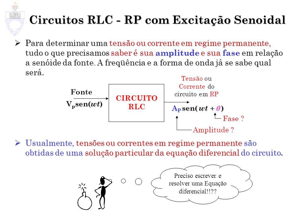 Circuitos RLC - RP com Excitação Senoidal Não é preciso escrever a equação diferencial do circuito nem ao menos resolve-la para se obter a amplitude e fase de uma tensão ou corrente em RP em um circuito com excitação senoidal.