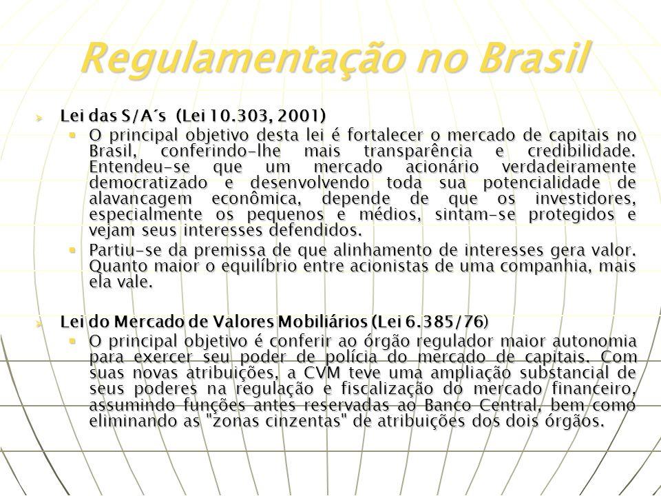 Regulamentação no Brasil Lei das S/A´s (Lei 10.303, 2001) Lei das S/A´s (Lei 10.303, 2001) O principal objetivo desta lei é fortalecer o mercado de ca
