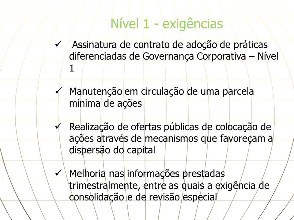 Assinatura de contrato de adoção de práticas diferenciadas de Governança Corporativa – Nível 1 Manutenção em circulação de uma parcela mínima de ações