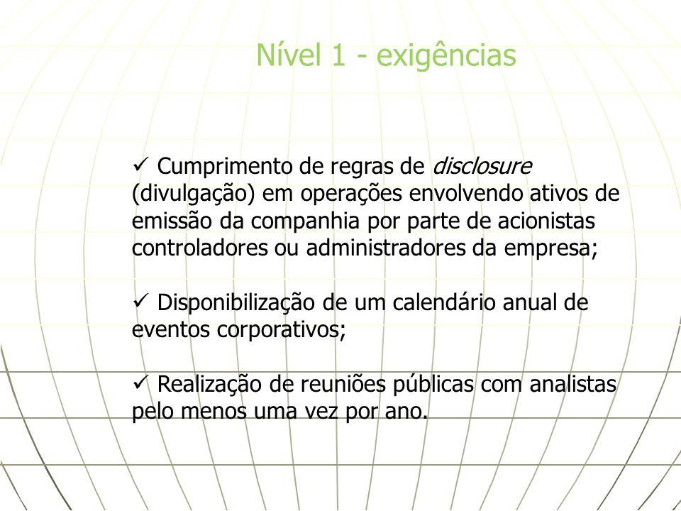 Cumprimento de regras de disclosure (divulgação) em operações envolvendo ativos de emissão da companhia por parte de acionistas controladores ou admin