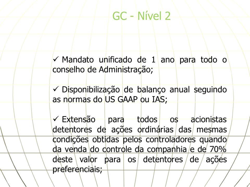 GC - Nível 2 Mandato unificado de 1 ano para todo o conselho de Administração; Disponibilização de balanço anual seguindo as normas do US GAAP ou IAS;
