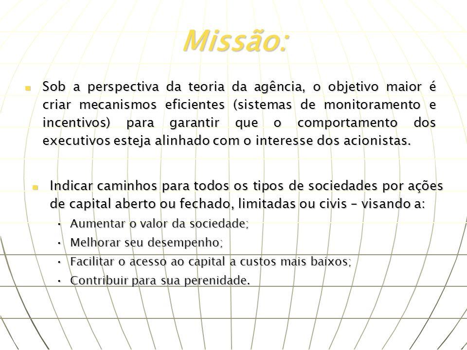ARACRUZ CELULOSE S.A.BCO BRADESCO S.A. BCO ITAU HOLDING FINANCEIRA S.A.
