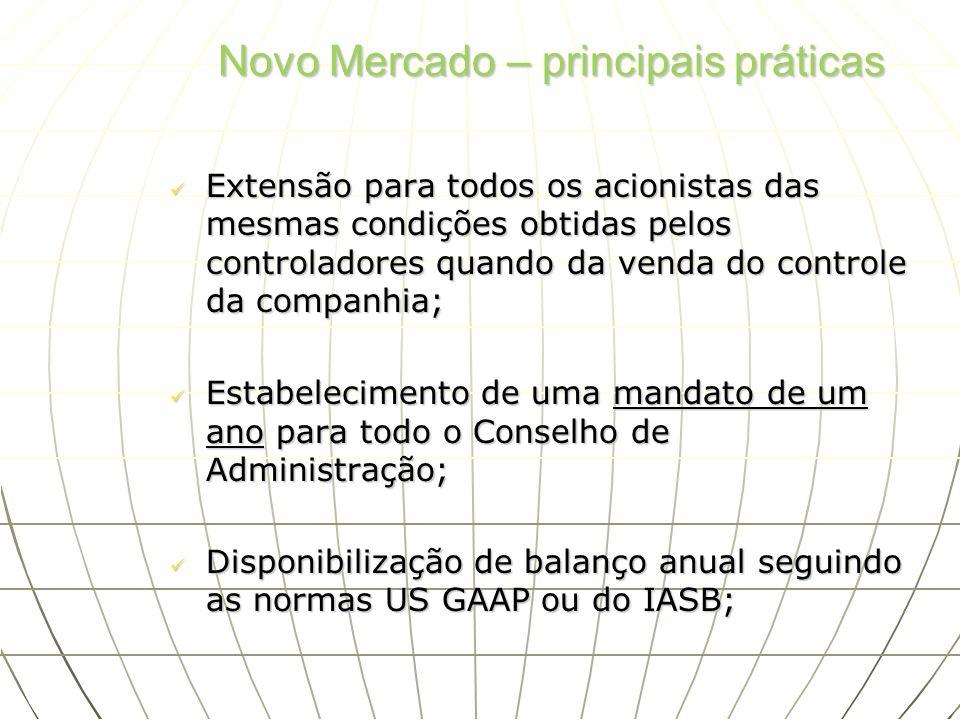 Novo Mercado – principais práticas Extensão para todos os acionistas das mesmas condições obtidas pelos controladores quando da venda do controle da c