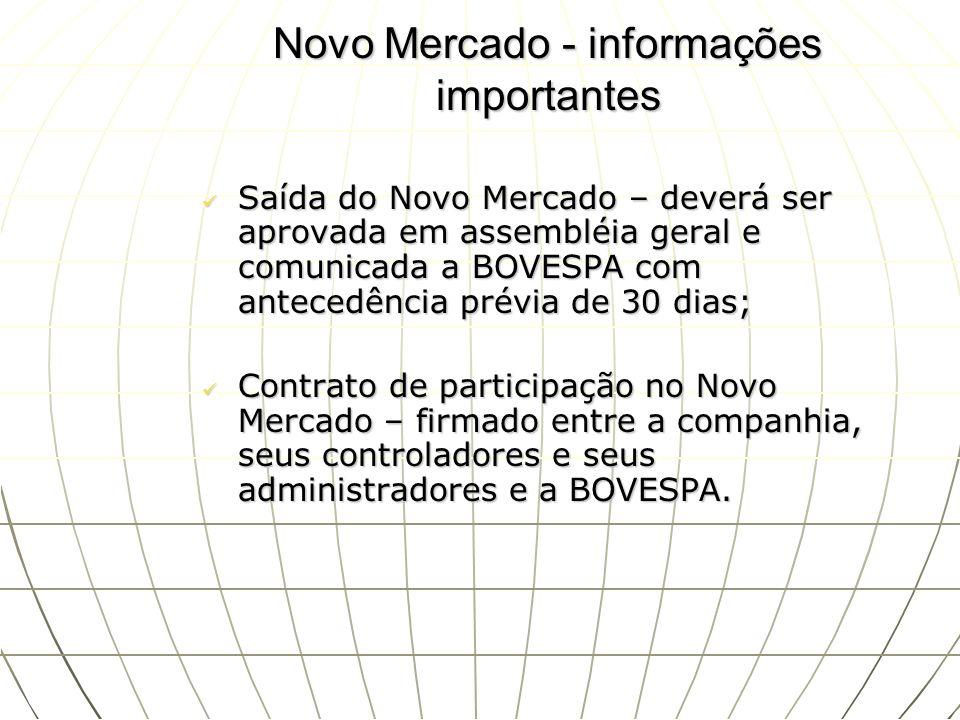 Novo Mercado - informações importantes Saída do Novo Mercado – deverá ser aprovada em assembléia geral e comunicada a BOVESPA com antecedência prévia