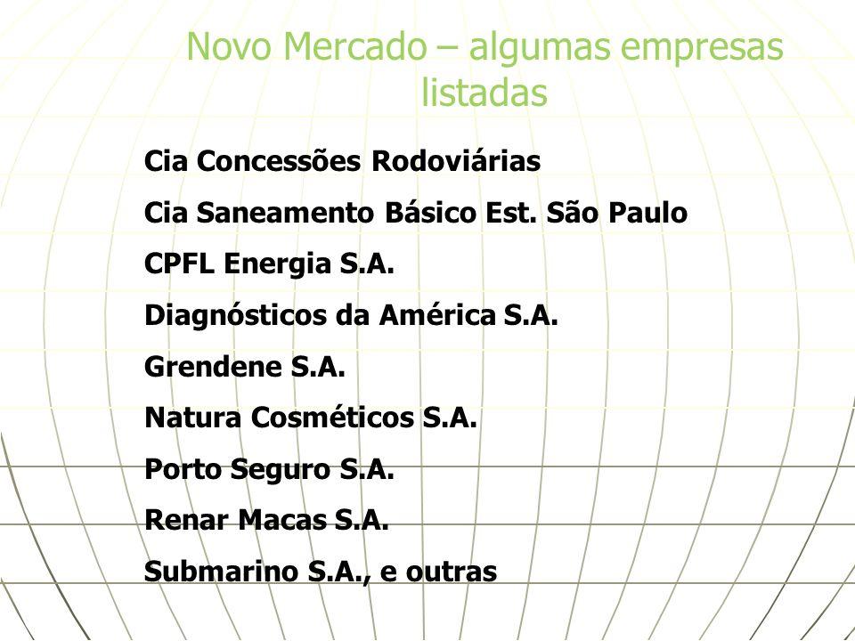 Novo Mercado – algumas empresas listadas Cia Concessões Rodoviárias Cia Saneamento Básico Est. São Paulo CPFL Energia S.A. Diagnósticos da América S.A
