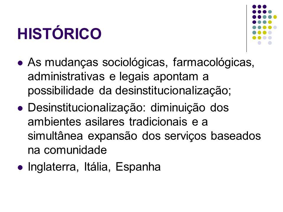HISTÓRICO As mudanças sociológicas, farmacológicas, administrativas e legais apontam a possibilidade da desinstitucionalização; Desinstitucionalização
