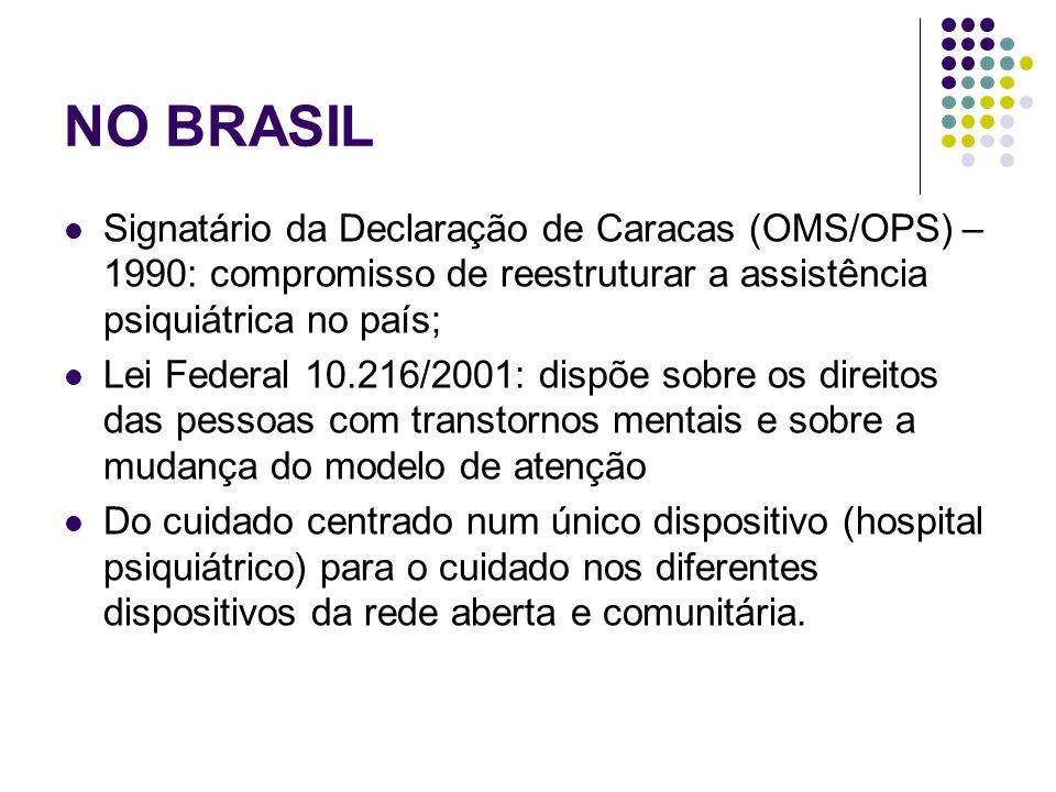 NO BRASIL Signatário da Declaração de Caracas (OMS/OPS) – 1990: compromisso de reestruturar a assistência psiquiátrica no país; Lei Federal 10.216/200