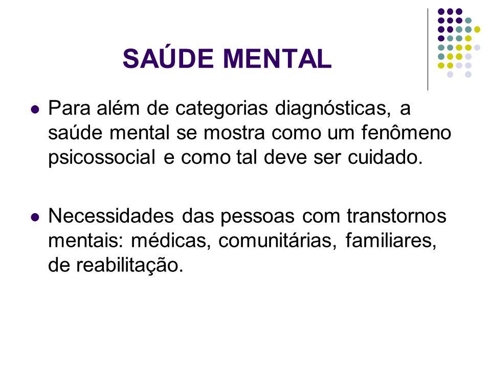 SAÚDE MENTAL Para além de categorias diagnósticas, a saúde mental se mostra como um fenômeno psicossocial e como tal deve ser cuidado. Necessidades da