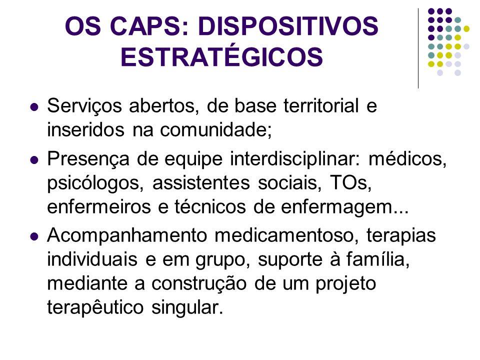OS CAPS: DISPOSITIVOS ESTRATÉGICOS Serviços abertos, de base territorial e inseridos na comunidade; Presença de equipe interdisciplinar: médicos, psic