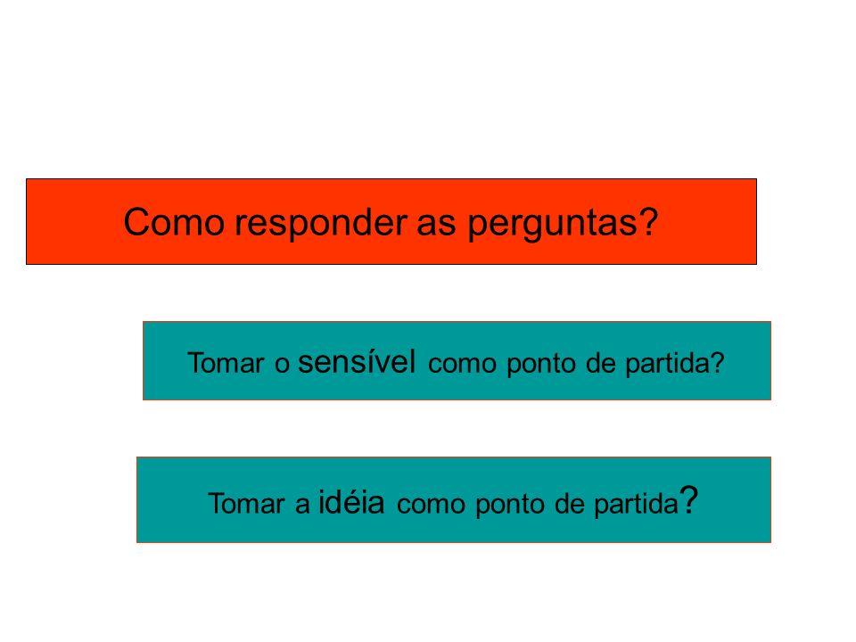 Como responder as perguntas? Tomar o sensível como ponto de partida? Tomar a idéia como ponto de partida ?