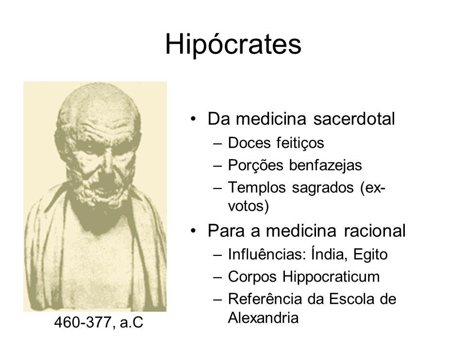 Hipócrates Da medicina sacerdotal –Doces feitiços –Porções benfazejas –Templos sagrados (ex- votos) Para a medicina racional –Influências: Índia, Egit
