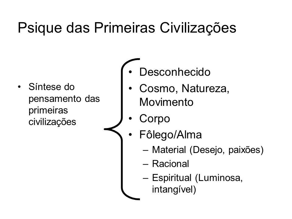 Psique das Primeiras Civilizações Síntese do pensamento das primeiras civilizações Desconhecido Cosmo, Natureza, Movimento Corpo Fôlego/Alma –Material