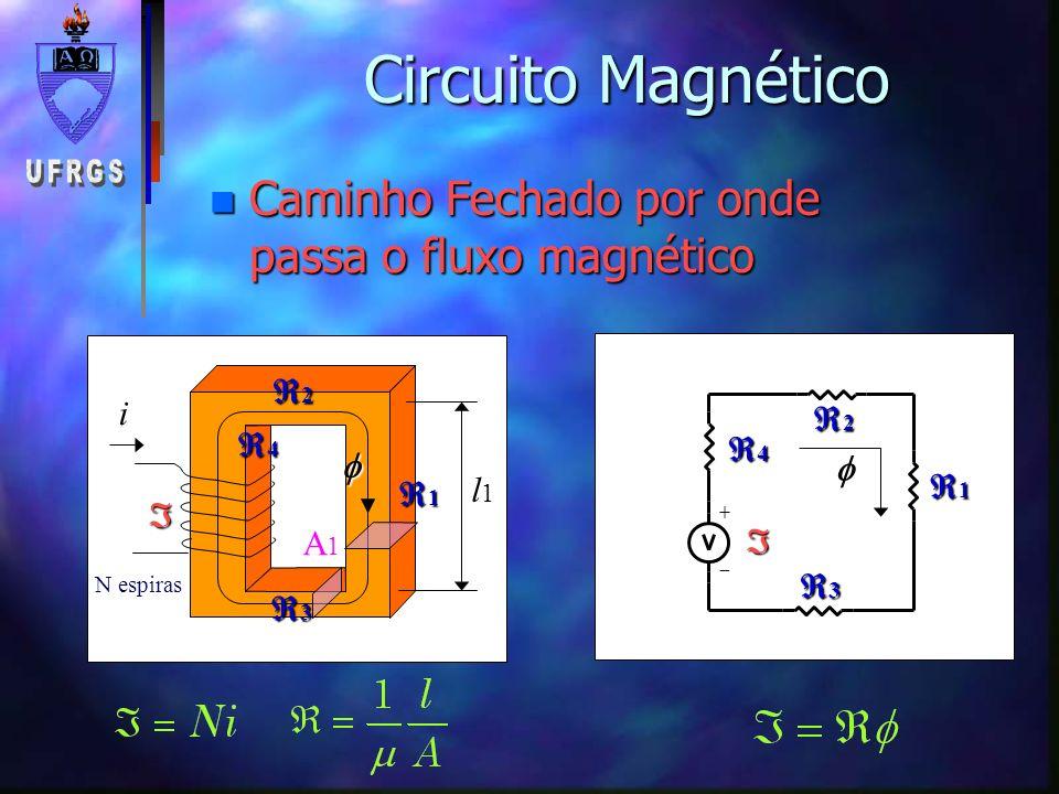 Circuito Magnético n Caminho Fechado por onde passa o fluxo magnético i 1 2 3 4 + - 4 2 1 3 l1l1 A1A1 N espiras