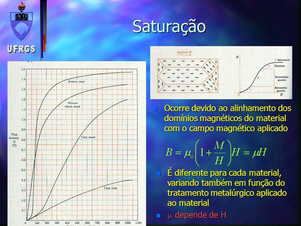n Ocorre devido ao alinhamento dos domínios magnéticos do material com o campo magnético aplicado Saturação n É diferente para cada material, variando