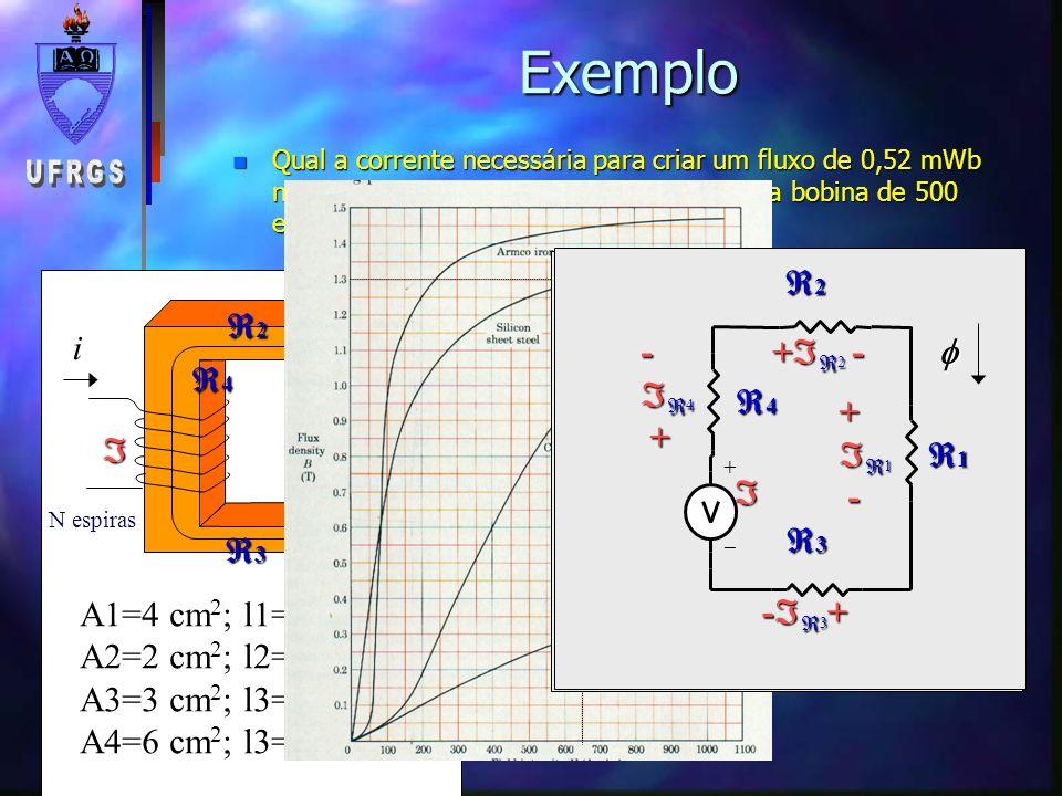 Exemplo n Qual a corrente necessária para criar um fluxo de 0,52 mWb no núcleo de chapa de aço silício, com uma bobina de 500 espiras. i 1 2 3 4 l1l1