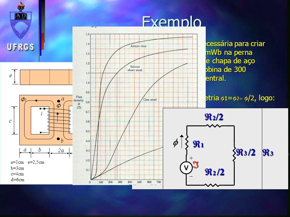 Exemplo 1 2 i a a 2a b b c d a=1cm e=2,5cm b=3cm c=4cm d=6cm n Qual a corrente necessária para criar um fluxo de 0,135mWb na perna lateral do núcleo d