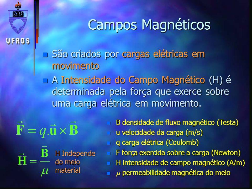 Campos Magnéticos n São criados por cargas elétricas em movimento n A Intensidade do Campo Magnético (H) é determinada pela força que exerce sobre uma