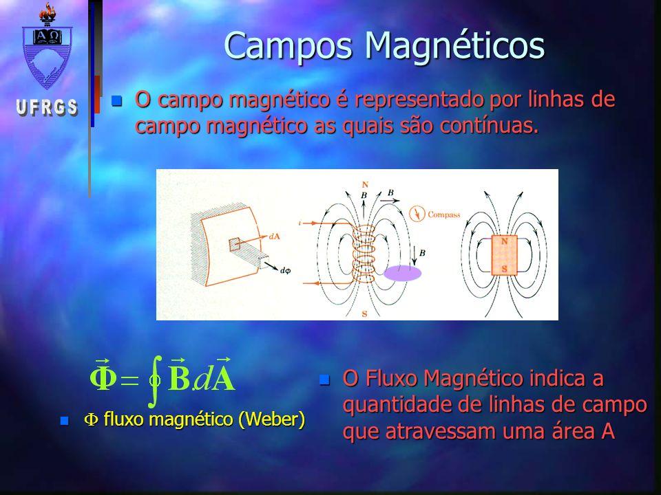 n fluxo magnético (Weber) Campos Magnéticos n O campo magnético é representado por linhas de campo magnético as quais são contínuas. n O Fluxo Magnéti