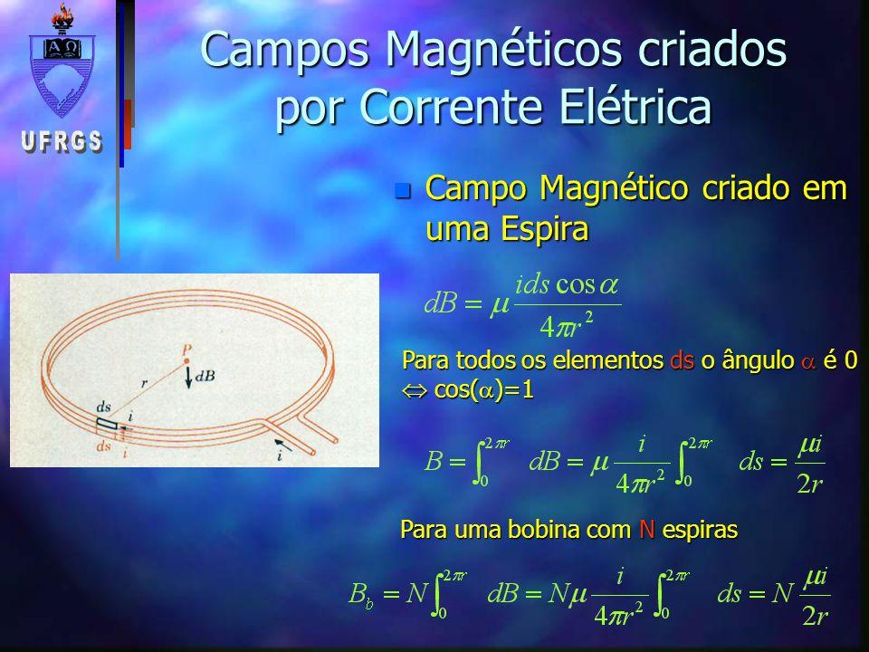 Campos Magnéticos criados por Corrente Elétrica n Campo Magnético criado em uma Espira Para todos os elementos ds o ângulo é 0 cos( )=1 Para uma bobin