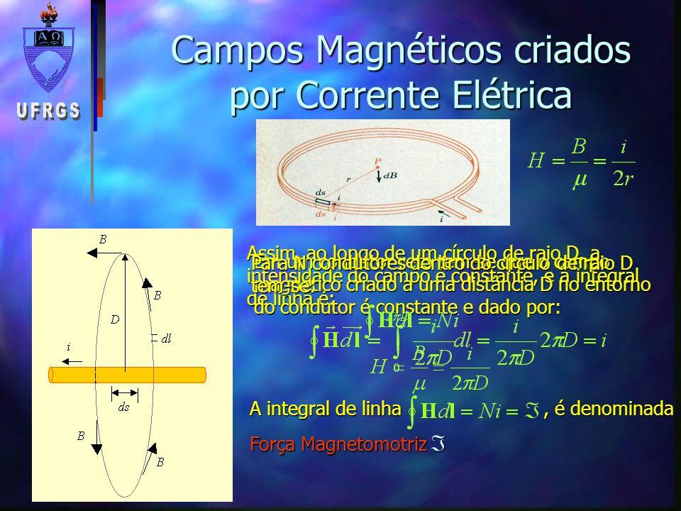 Assim, ao longo de um círculo de raio D, a intensidade do campo é constante, e a integral de linha é: Em um condutor reto tem-se que o campo magnético