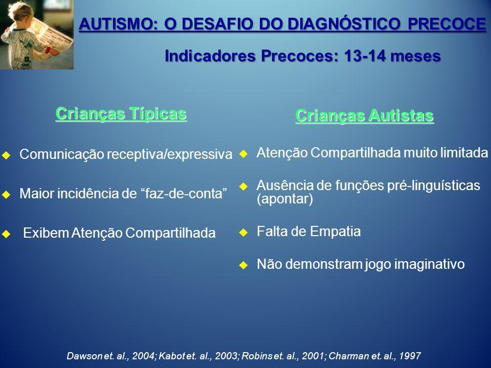 Indicadores Precoces: 13-14 meses Crianças Típicas Comunicação receptiva/expressiva Maior incidência de faz-de-conta Exibem Atenção Compartilhada Cria
