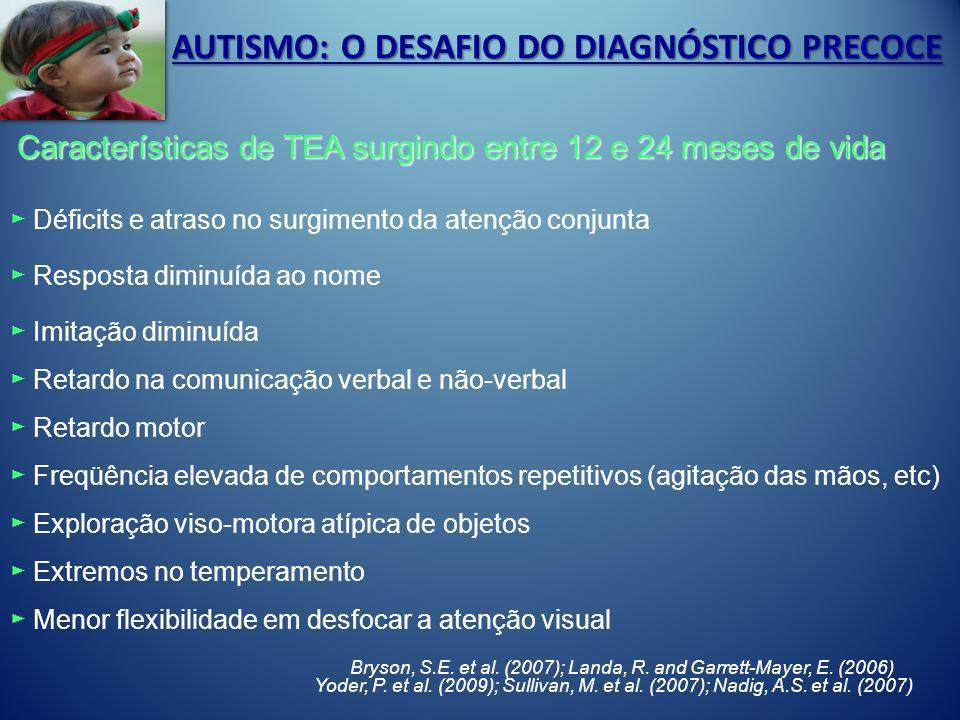 AUTISMO: O DESAFIO DO DIAGNÓSTICO PRECOCE Características de TEA surgindo entre 12 e 24 meses de vida Características de TEA surgindo entre 12 e 24 me