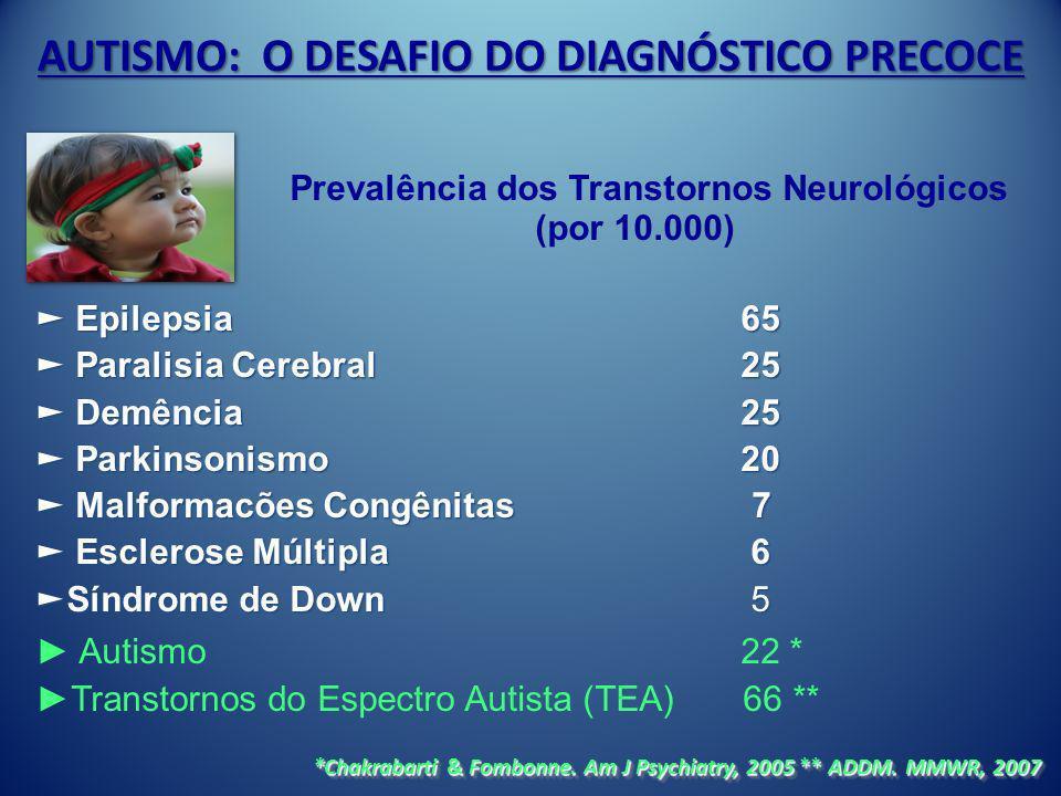 AUTISMO: O DESAFIO DO DIAGNÓSTICO PRECOCE Prevalência dos Transtornos Neurológicos (por 10.000) Epilepsia 65 Epilepsia 65 Paralisia Cerebral 25 Parali