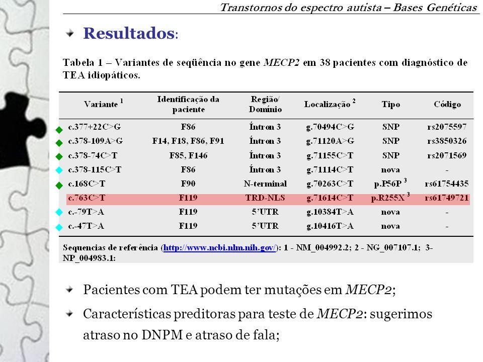 Resultados : Pacientes com TEA podem ter mutações em MECP2; Características preditoras para teste de MECP2: sugerimos atraso no DNPM e atraso de fala;