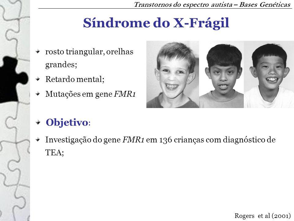 Síndrome do X-Frágil rosto triangular, orelhas grandes; Retardo mental; Mutações em gene FMR1 Rogers et al (2001) Investigação do gene FMR1 em 136 cri