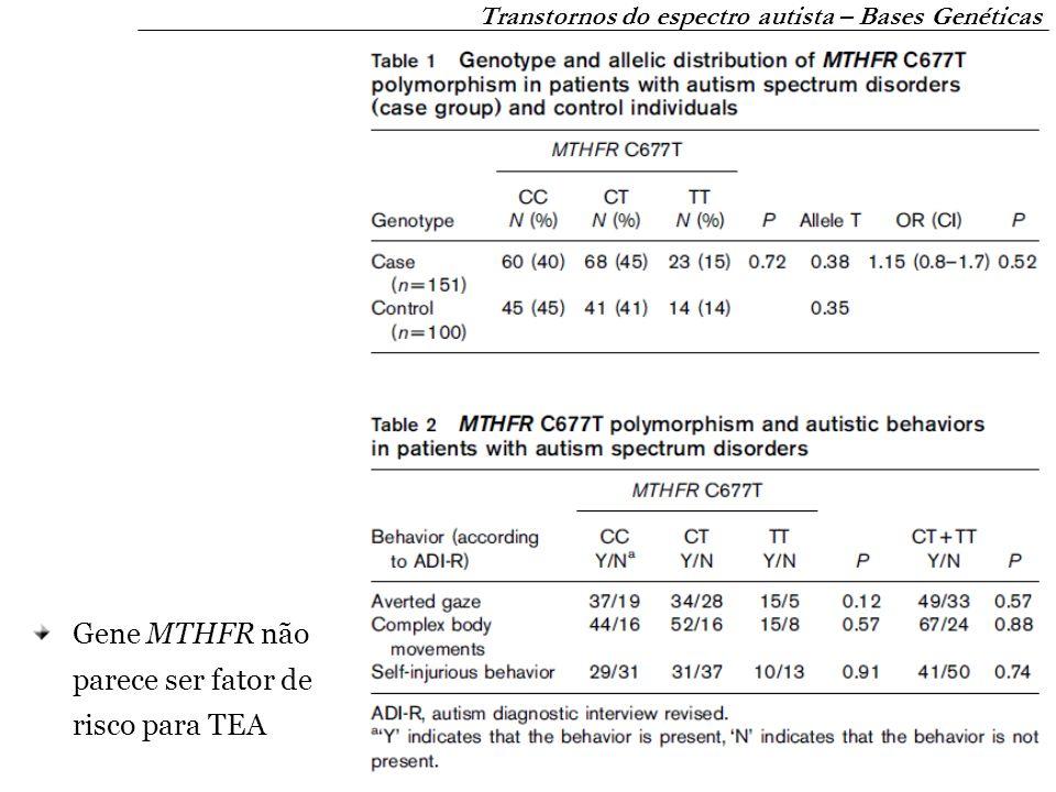 Gene MTHFR não parece ser fator de risco para TEA