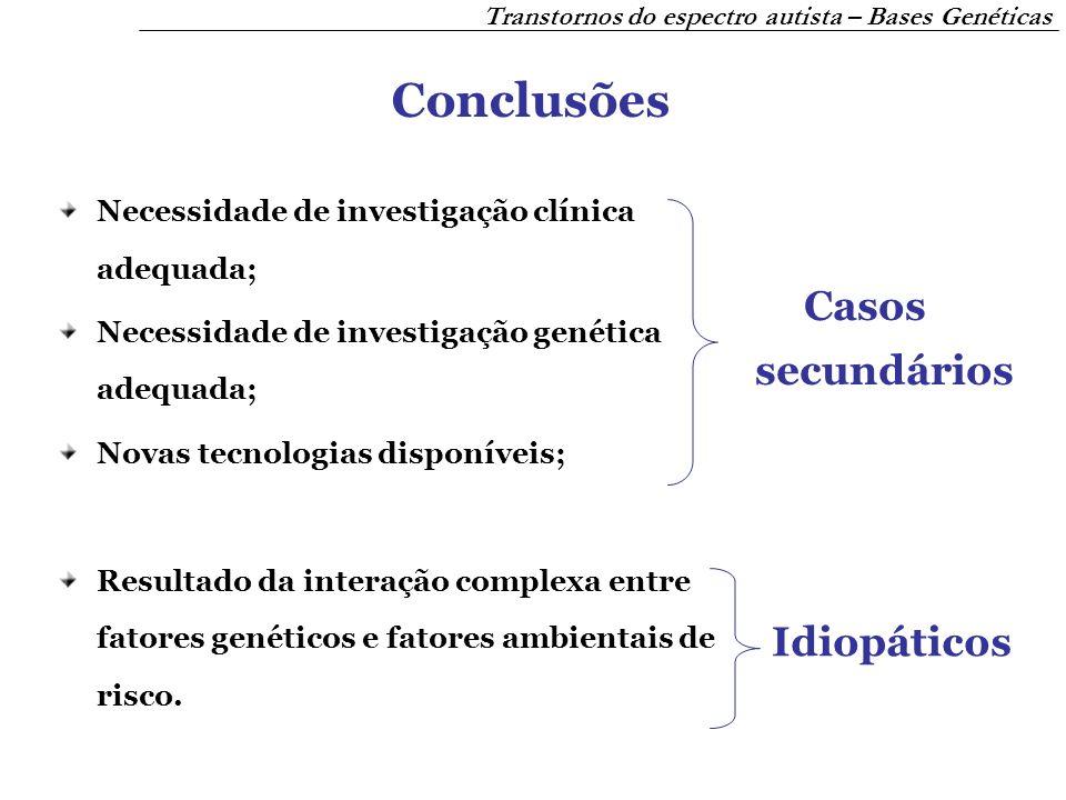 Conclusões Necessidade de investigação clínica adequada; Necessidade de investigação genética adequada; Novas tecnologias disponíveis; Resultado da in