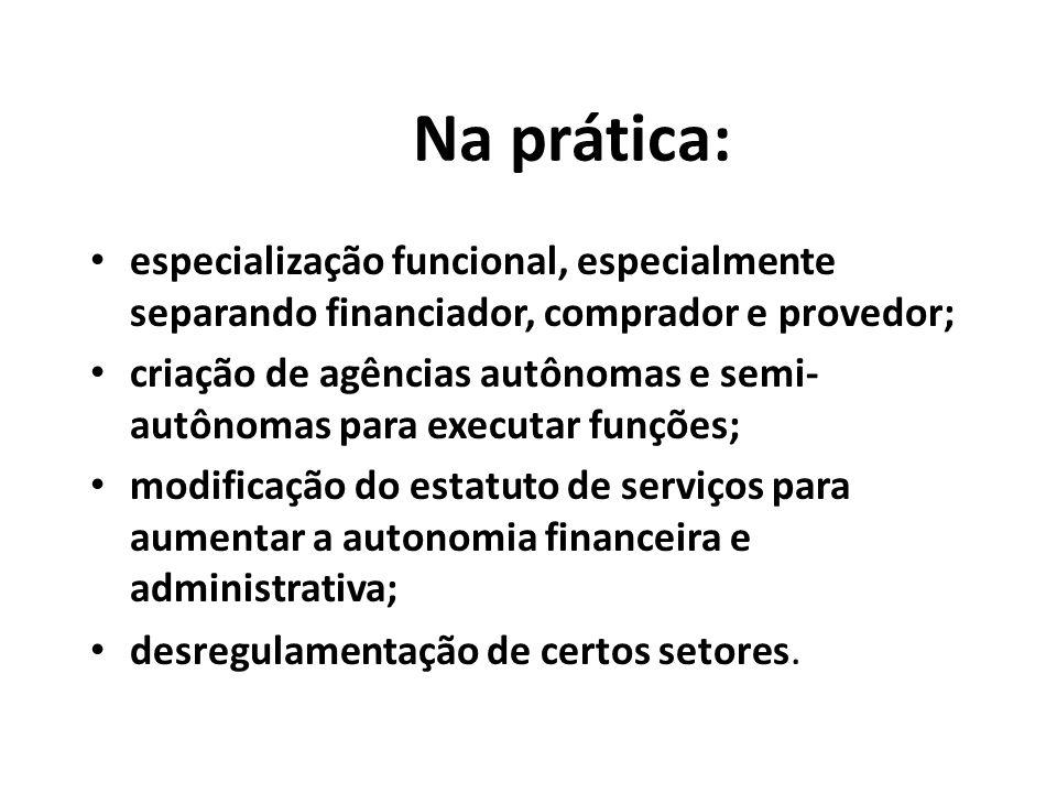 Na prática: especialização funcional, especialmente separando financiador, comprador e provedor; criação de agências autônomas e semi- autônomas para