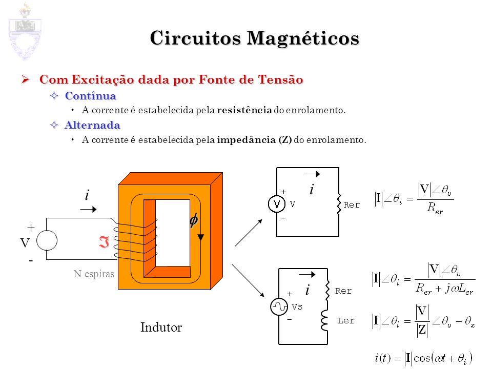 Circuitos Magnéticos Com Excitação dada por Fonte de Tensão Com Excitação dada por Fonte de Tensão Contínua Contínua A corrente é estabelecida pela resistência do enrolamento.