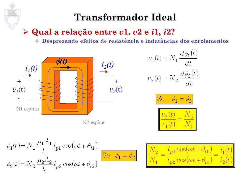 Transformador Ideal Qual a relação entre v 1, v 2 e i 1, i 2.