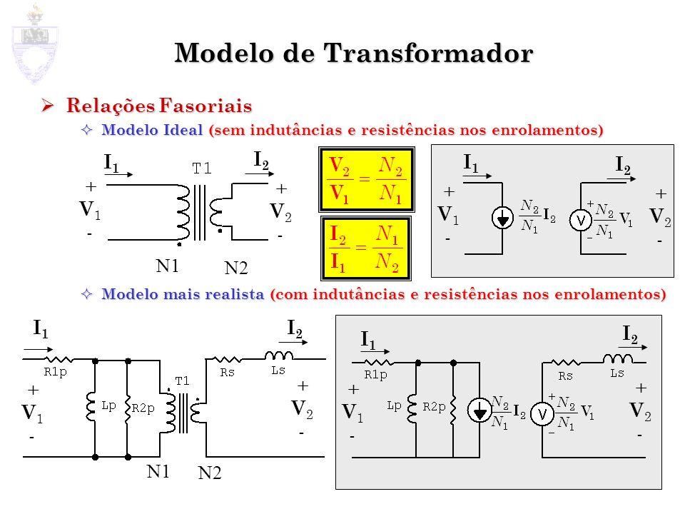 Modelo de Transformador Relações Fasoriais Relações Fasoriais Modelo Ideal (sem indutâncias e resistências nos enrolamentos) Modelo Ideal (sem indutâncias e resistências nos enrolamentos) Modelo mais realista (com indutâncias e resistências nos enrolamentos) Modelo mais realista (com indutâncias e resistências nos enrolamentos) N1 N2 +V1-+V1- I1I1 +V2-+V2- I2I2 +V1-+V1- I1I1 +V2-+V2- I2I2 +V1-+V1- I1I1 N1 N2 +V2-+V2- I2I2 +V1-+V1- I1I1 +V2-+V2- I2I2