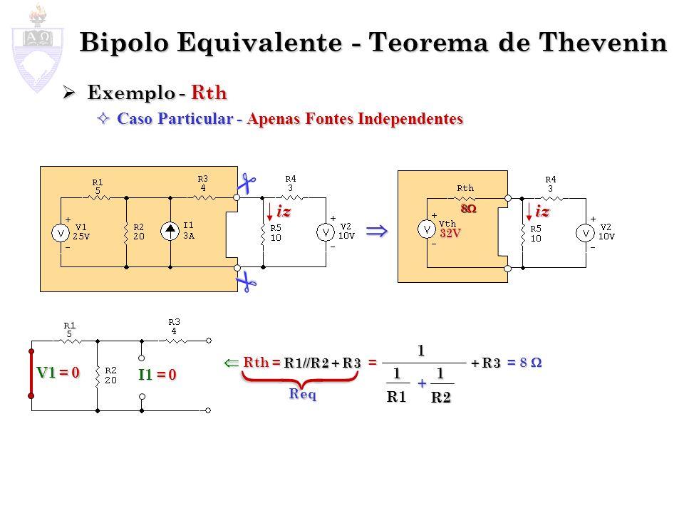 Bipolo Equivalente - Teorema de Thevenin Exemplo - Rth Exemplo - Rth Caso Particular - Apenas Fontes Independentes Caso Particular - Apenas Fontes Ind