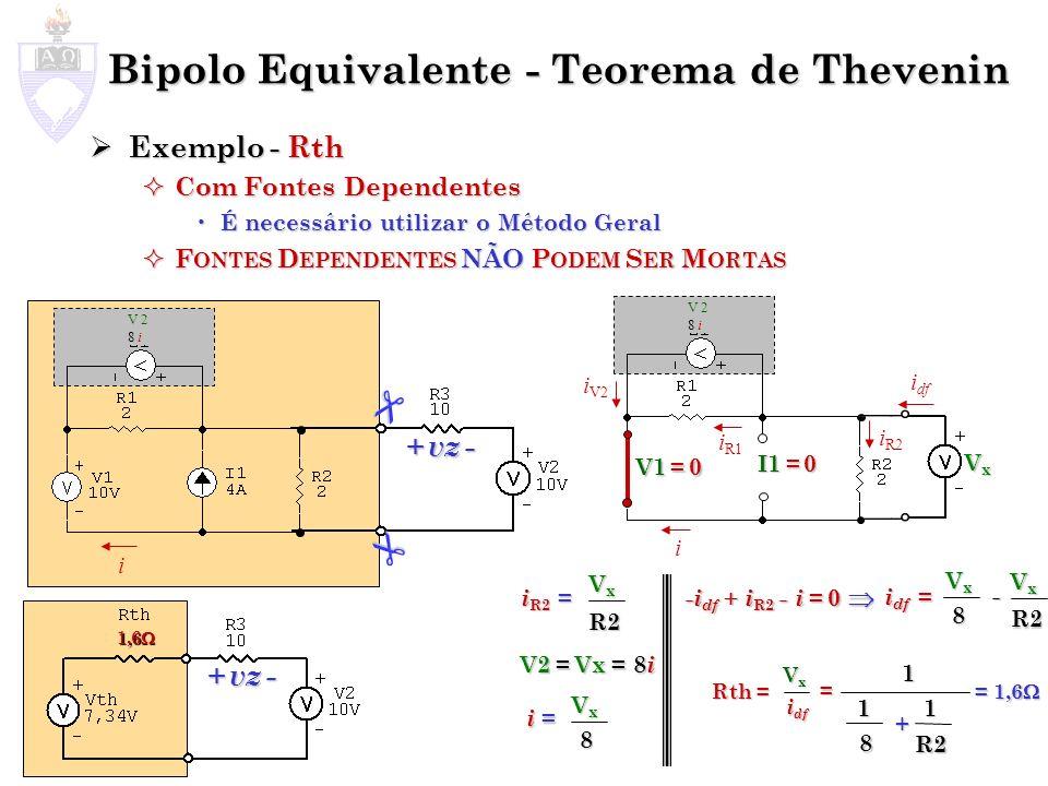 Bipolo Equivalente - Teorema de Thevenin Exemplo - Rth Exemplo - Rth Com Fontes Dependentes Com Fontes Dependentes É necessário utilizar o Método Gera