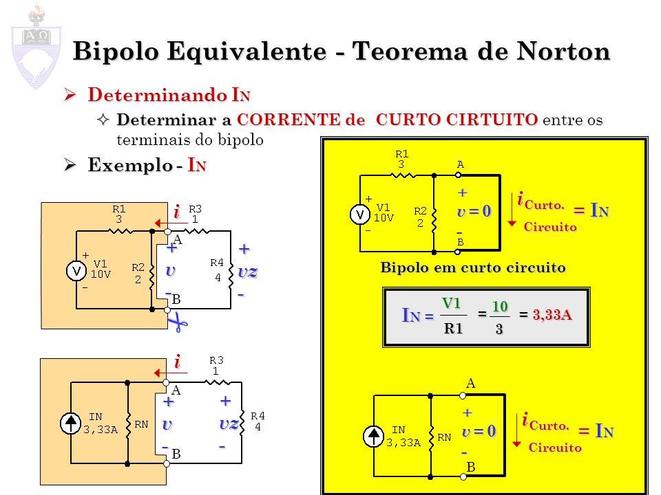 Bipolo Equivalente - Teorema de Norton Determinando I N Determinando I N Determinar a CORRENTEde CURTO CIRTUITO Determinar a CORRENTE de CURTO CIRTUIT