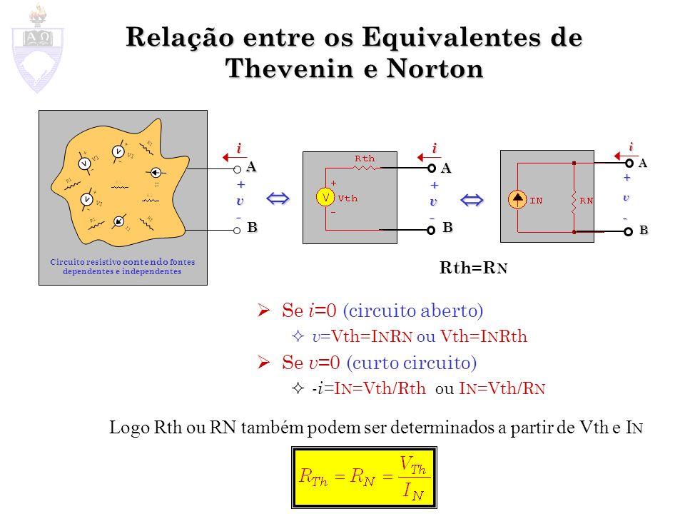 Relação entre os Equivalentes de Thevenin e Norton Se i =0 (circuito aberto) v =Vth=I N R N ou Vth=I N Rth Se v =0 (curto circuito) - i= I N =Vth/Rth