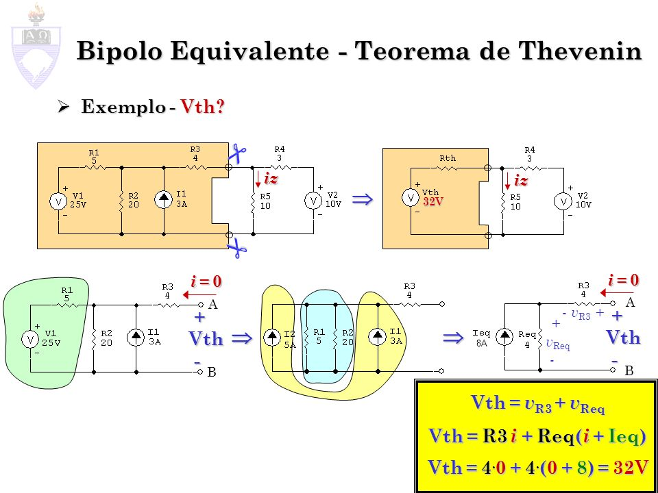 Bipolo Equivalente - Teorema de Thevenin Exemplo - Vth? Exemplo - Vth? A B +Vth - i = 0i = 0i = 0i = 0 A B +Vth - i = 0i = 0i = 0i = 0 - v R3 + + v Re