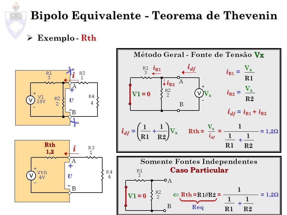 Somente Fontes Independentes Caso Particular Método Geral - Fonte de Tensão Vx Bipolo Equivalente - Teorema de Thevenin Exemplo - Rth Exemplo - Rth A
