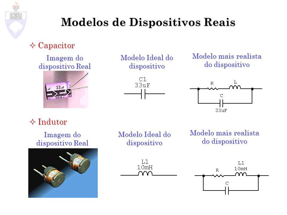 Modelos de Dispositivos Reais Capacitor Capacitor Indutor Indutor Imagem do dispositivo Real Modelo Ideal do dispositivo Modelo mais realista do dispo