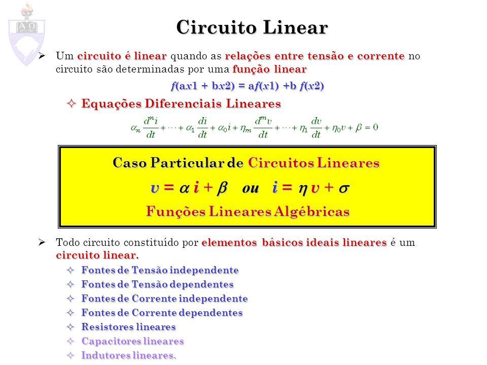 circuito é linearrelações entre tensão e corrente função linear Um circuito é linear quando as relações entre tensão e corrente no circuito são determinadas por uma função linear f (a x 1 + b x 2) = a f ( x 1) +b f ( x 2) Equações Diferenciais Lineares Equações Diferenciais Lineares Caso Particular de Circuitos Lineares Funções Lineares Algébricas elementos básicos ideais lineares circuito linear.